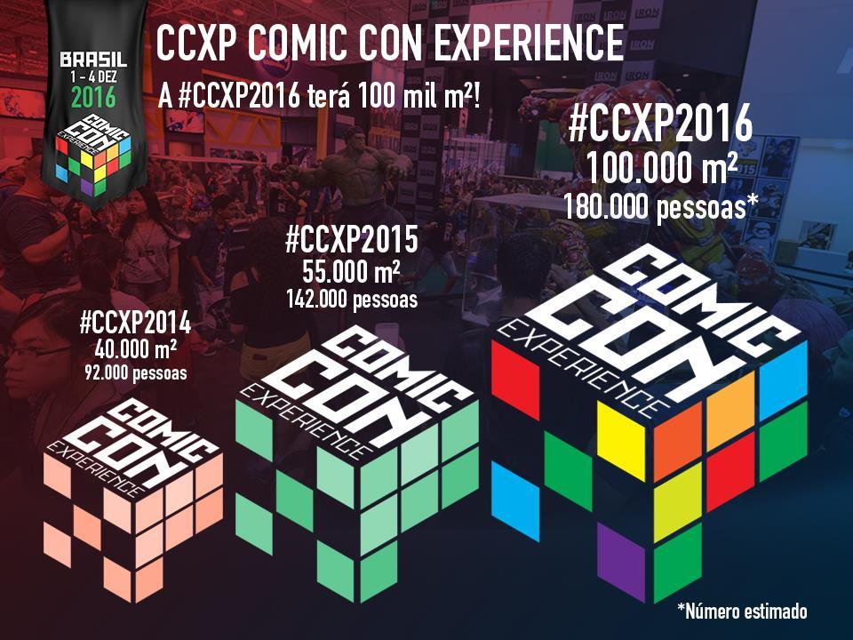 Falta menos de um mês para a Comic Con Experience 2016 7