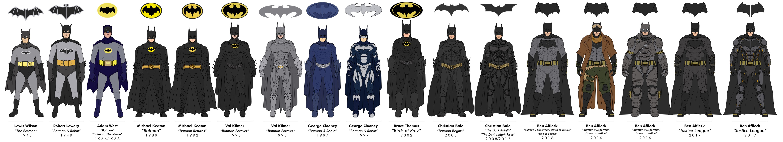 Hoje é o Dia internacional do Batman 80