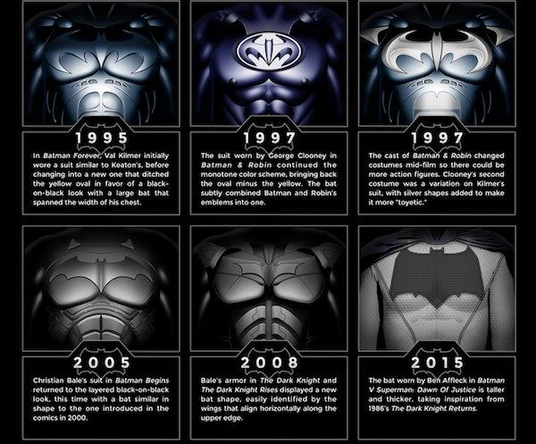 Hoje é o Dia internacional do Batman 83