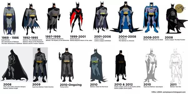 Hoje é o Dia internacional do Batman 104