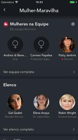 Aplicativo mostra representação feminina no mercado cinematográfico 6